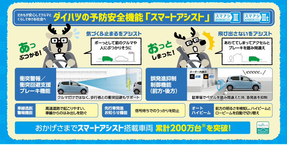 スマアシ乗りかえ割8万円キャンペーン
