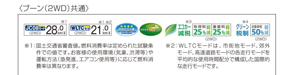ナビ割10万円+用品5万円プレゼント