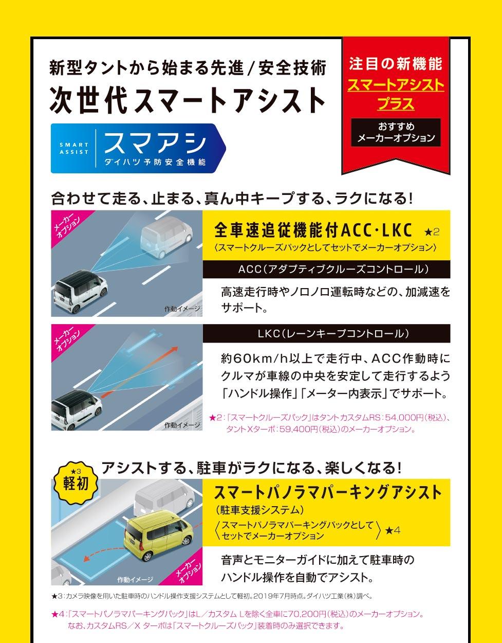 次世代スマートアシスト「全車速追従機能付ACC・LKC」などメーカーオプション。