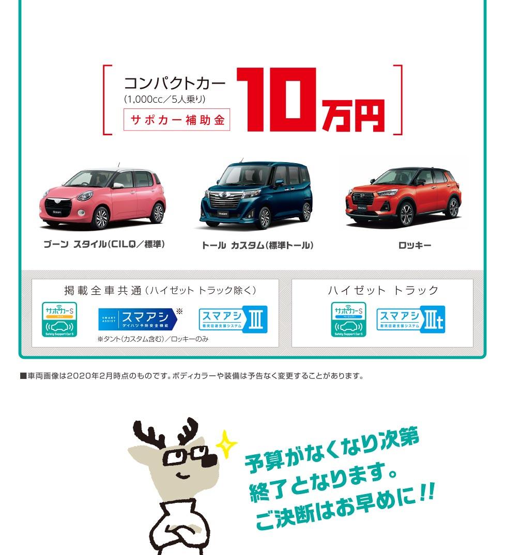 コンパクトカー(登録車)は最大10万円