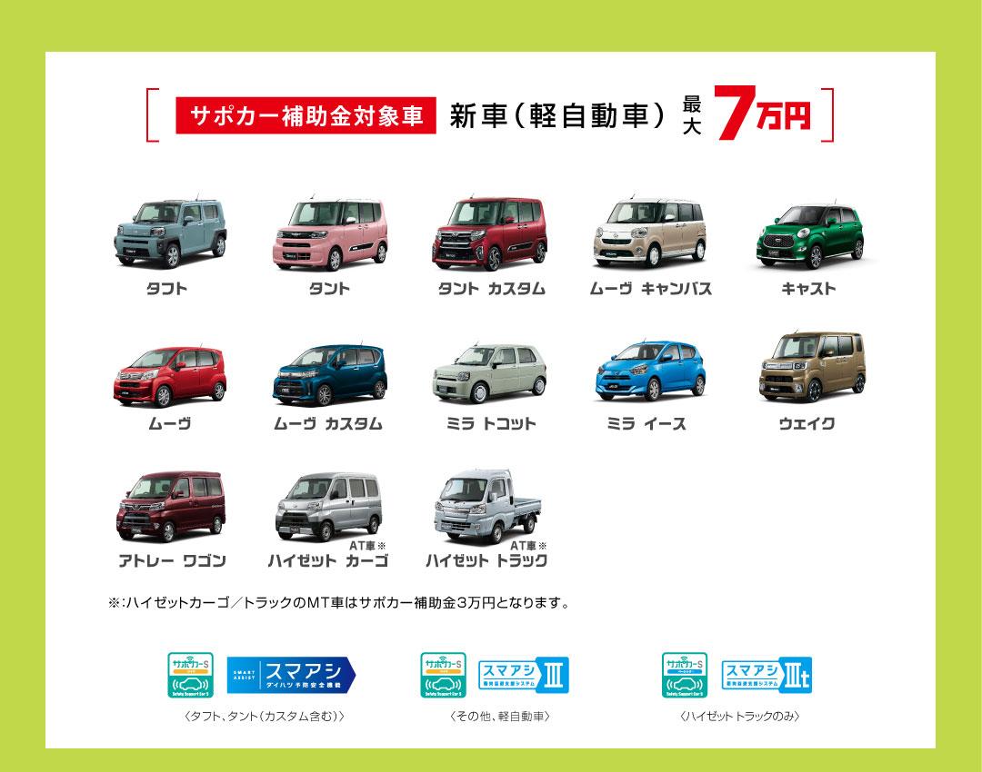 サポカー補助金〈新車最大〉7万円対象の軽自動車