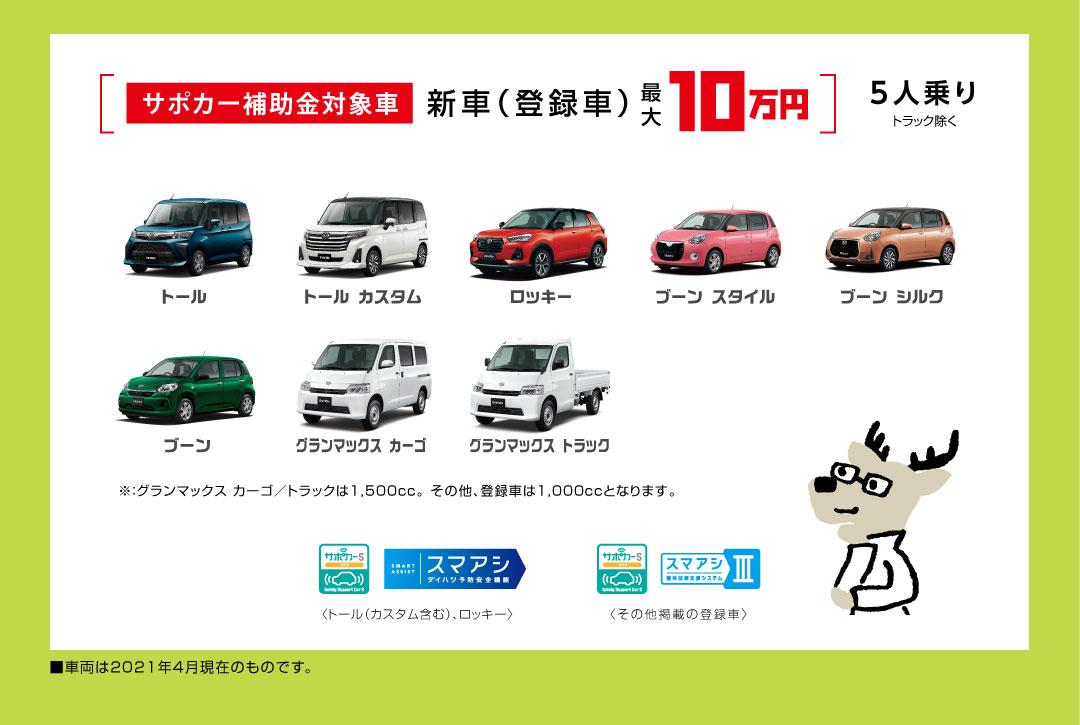 サポカー補助金〈新車最大〉10万円対象の登録車